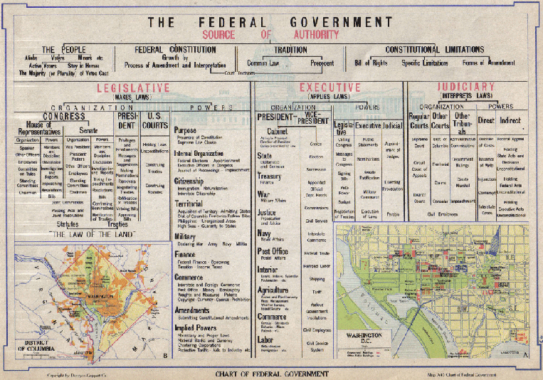 Chart_of_Federal_Government_Map